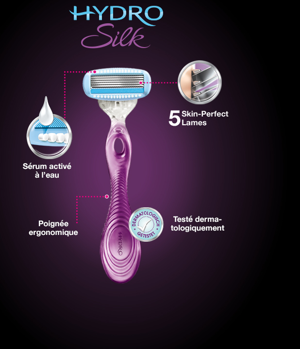 Wilkinson Sword Hydro Silk razor with blades