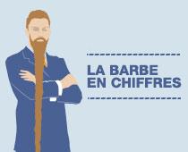 La barbe en Chiffres